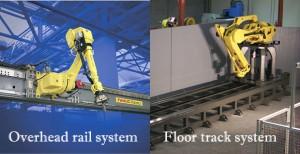 robot rail system